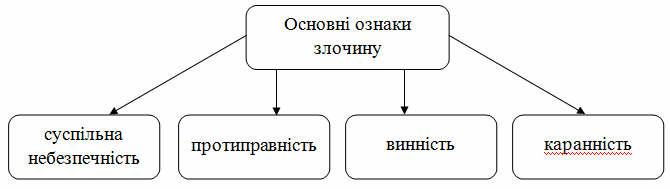 ку.злочин_1